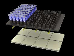 kyratec-plates-gradient-3mar18